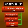 Органы власти в Катав-Ивановске